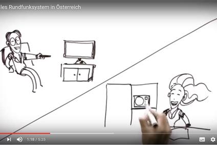 Trailer: Duales Rundfunksystem in Österreich